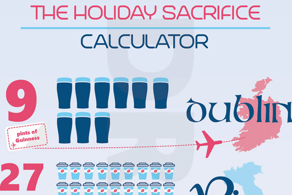 The Holiday Sacrifice Calculator